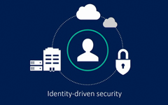 Image of a person surrounded by a building, clouds, and a padlock, signifying identity-driven security.