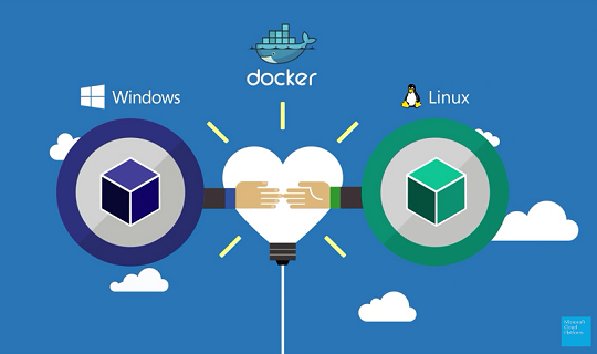 Stylized visual representation of Microsoft partnership with Docker to enable frictionless innovation among the Linux and Windows developer ecosystems