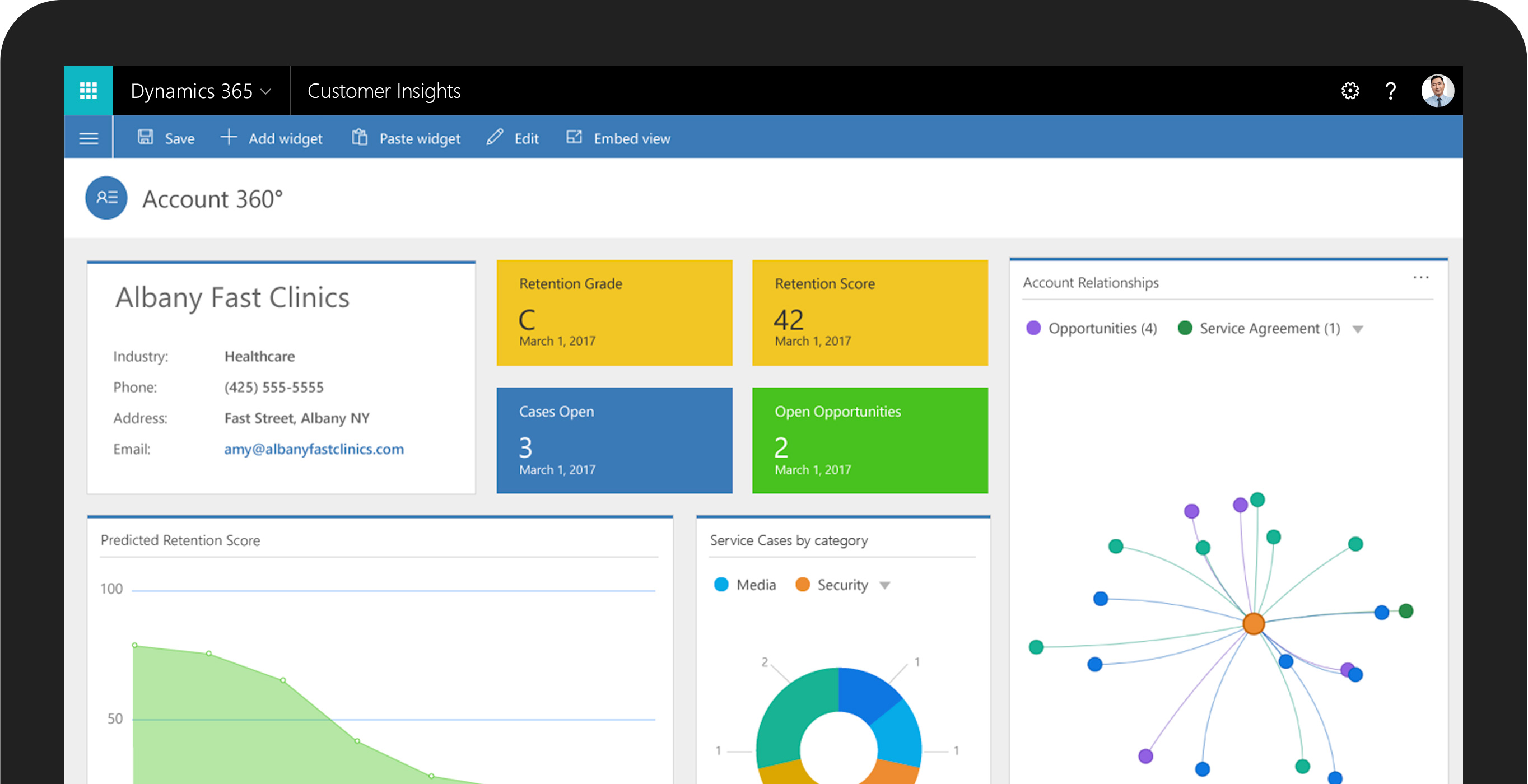 Product screenshot showing Account 360 degree of Dynamics 365 Customer Insights