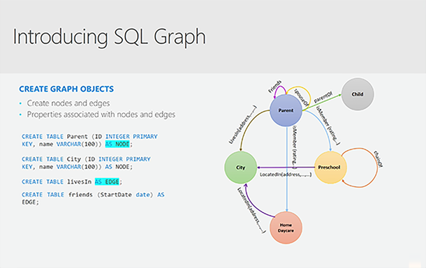 Fotograma del vídeo SQL Server 2017: Building applications using graph data