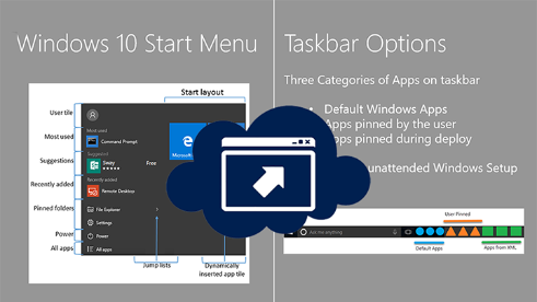 start menu and taskbar options