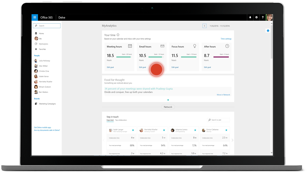 Laptop showing Delve in Office 365, with a weekly report from MyAnalytics