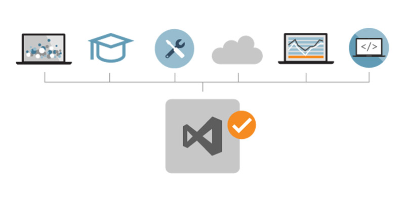 Visual Studio icons shown on a timeline