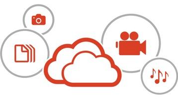Office 365 доступен с 1 Тб облачного хранилища OneDrive