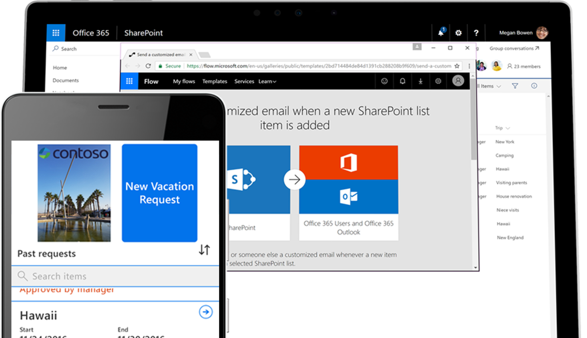 SharePoint, Team Collaboration Software Tools
