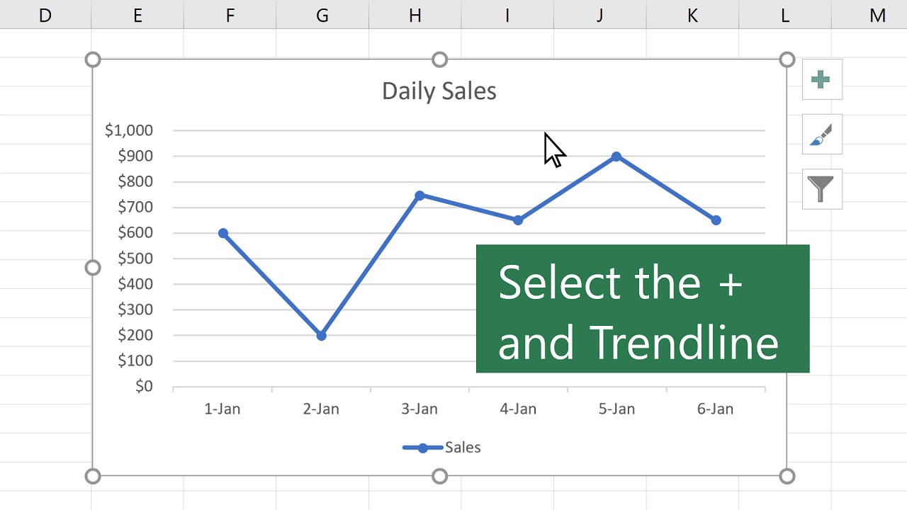 Add A Trend Or Moving Average Line To A Chart Office Support