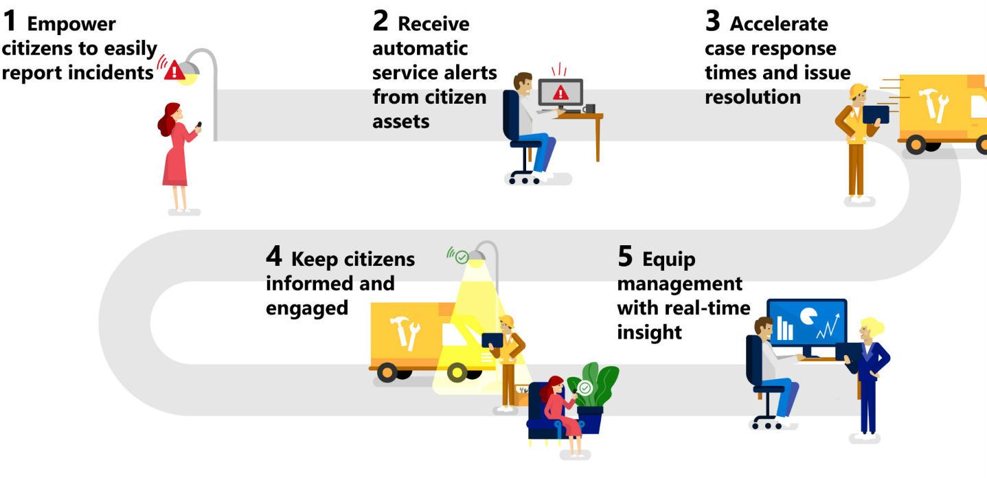 Citizen-Services-infographic