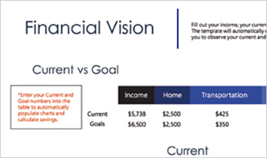 Financial Vision Excel spreadsheet showing current vs. goal spending
