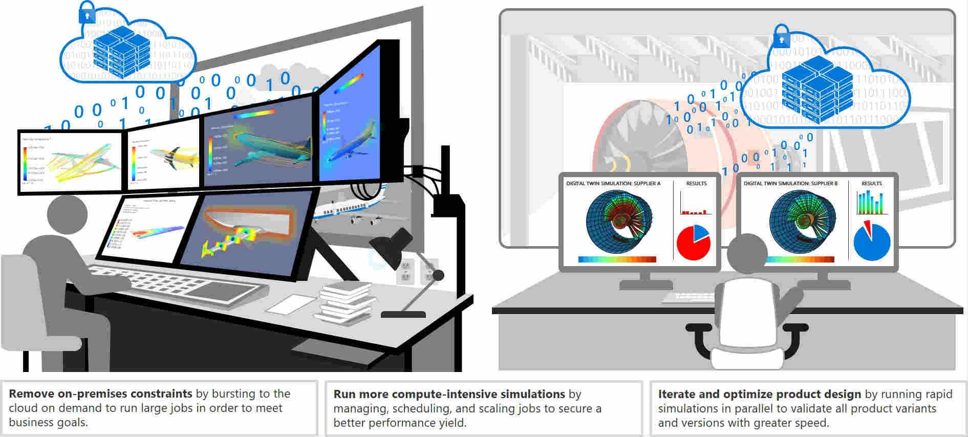 Airplane engine performance analysis illustration