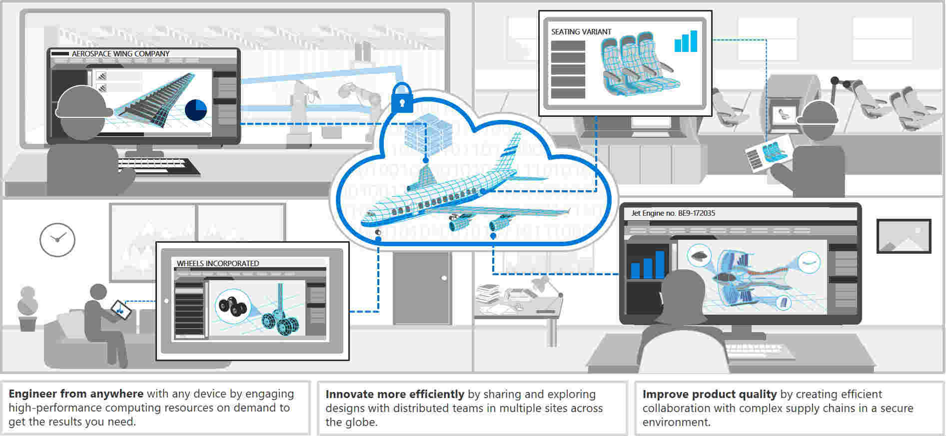 Airplane manufacturing process illustration