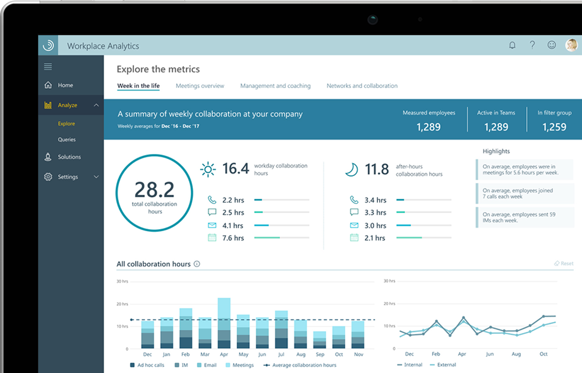 Close-up photograph of a tablet screen displaying the Workplace Analytics Explore the metrics page featuring graphs with team collaboration hours, a weekly summary, and highlights.