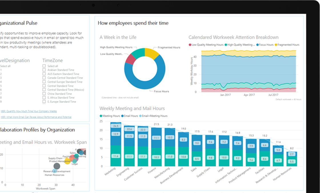 Workplace Analytics, Transform Insights into Action