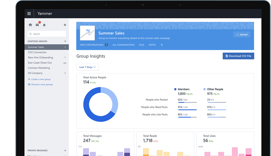 Yammer Enterprise Social Network Microsoft Office 365