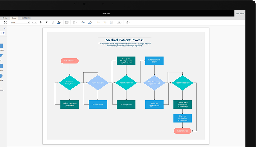 flowchart maker and diagramming software microsoft visio Visio 2010 Process Flow Template