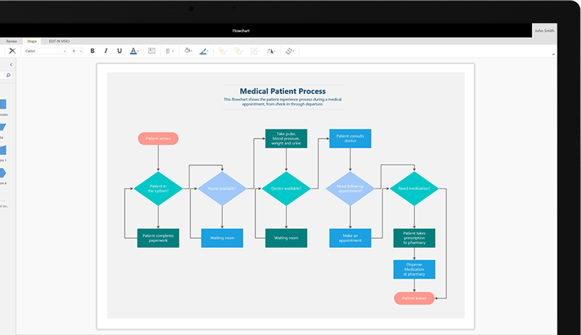 visio flowchart with rectangular, oval, and diamond shapes
