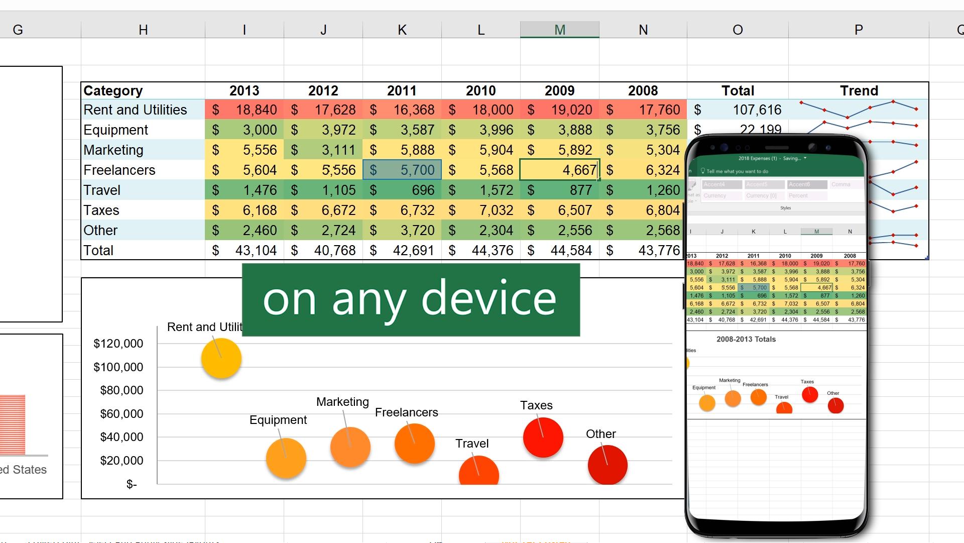Gleichzeitiges Bearbeiten von Excel-Arbeitsmappen mit der ...