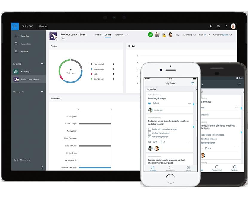 Task Management For Teams Microsoft Planner