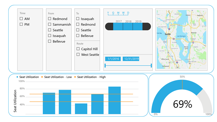 Screenshot of the Transportation Services dashboard.
