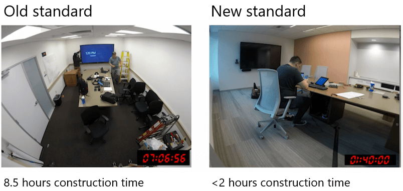 Before and after images showing reduced construction time (from 8.5 to less than 2 hours).