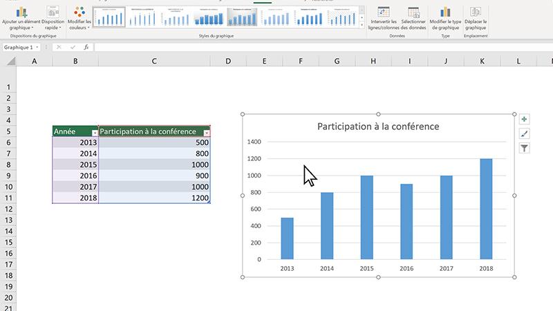 Nouvel Créer un graphique de bout en bout - Support Office ZG-47