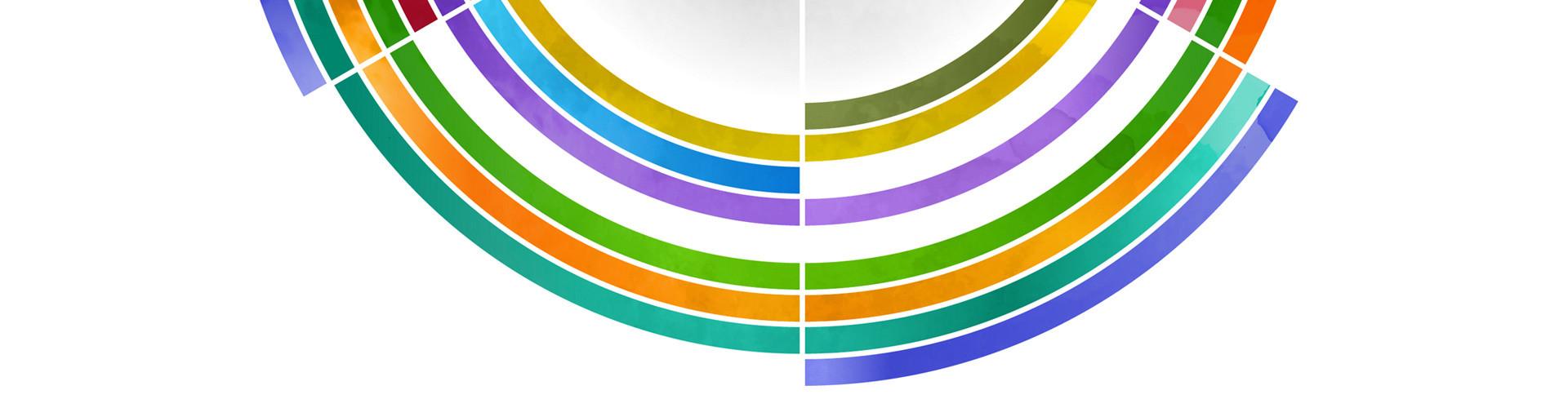 värikäs pyöreä kuva, joka havainnollistaa kuutta ulottuvuutta