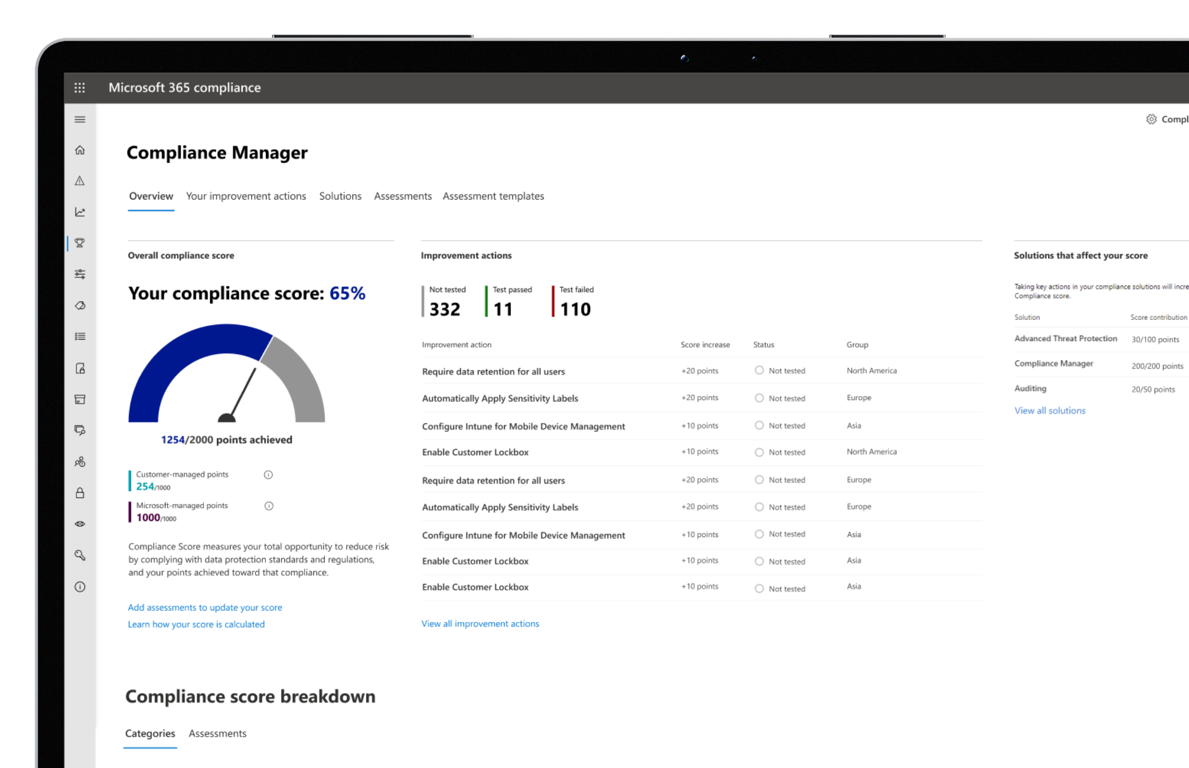 A screenshot of the Compliance Manager dashboard.