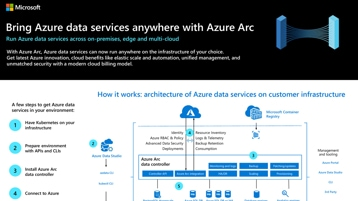 A preview of the how to guide on Azure Data Services Anywhere.