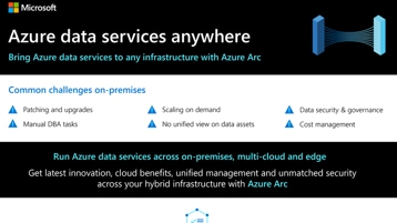 A preview of the get to know Azure data services anywhere webpage.