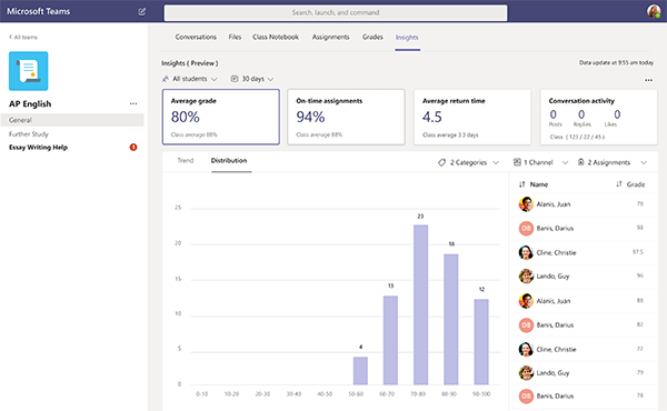 Class Insights in Microsoft Teams