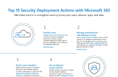 Page that says Top 10 Security Deployment Actions with Microsoft 365 with steps, text, and icons