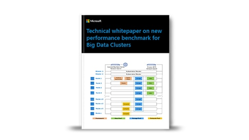 Forside til e-bog med teknisk whitepaper om TPC-DS-benchmark for big data-klynger