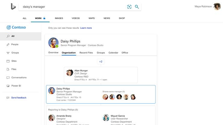 Strona wyników wyszukiwania Bing z kartą profilu pracownika i schematem organizacyjnym.