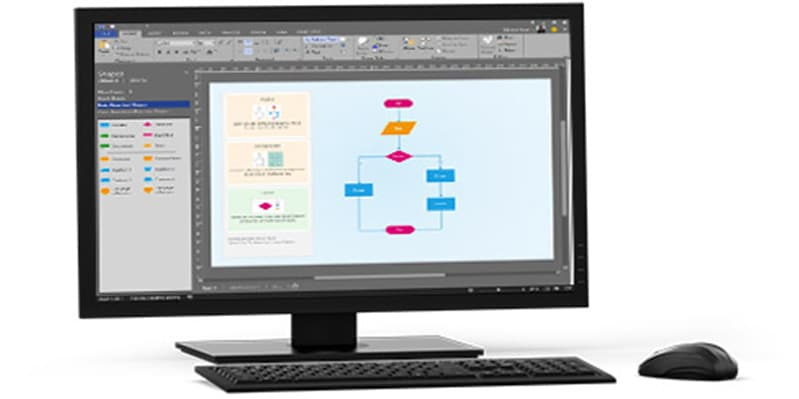 easily diagram complex info - Computer Visio