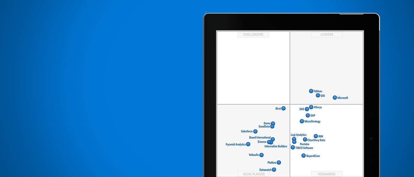 Gartner Magic Quadrant for Business Intelligence and Analytics Platforms chart screen on tablet.