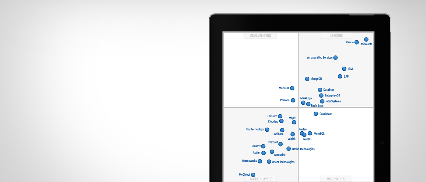 Gartner Magic Quadrant for Operational Database Management Systems chart screen on tablet.