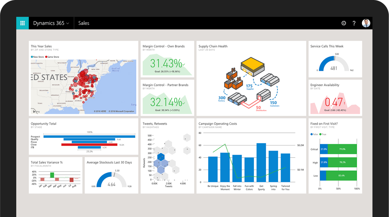 image of desktop with Dynamics 365