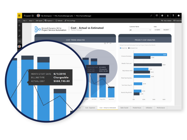 Product screenshot of Power BI showing real time dashboard and analytics using data from Project Service Automation