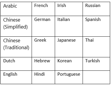 Nineteen available languages