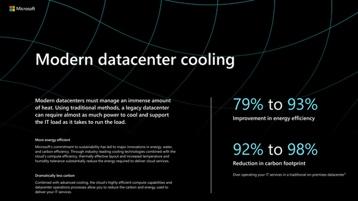 Modern datacenter cooling.