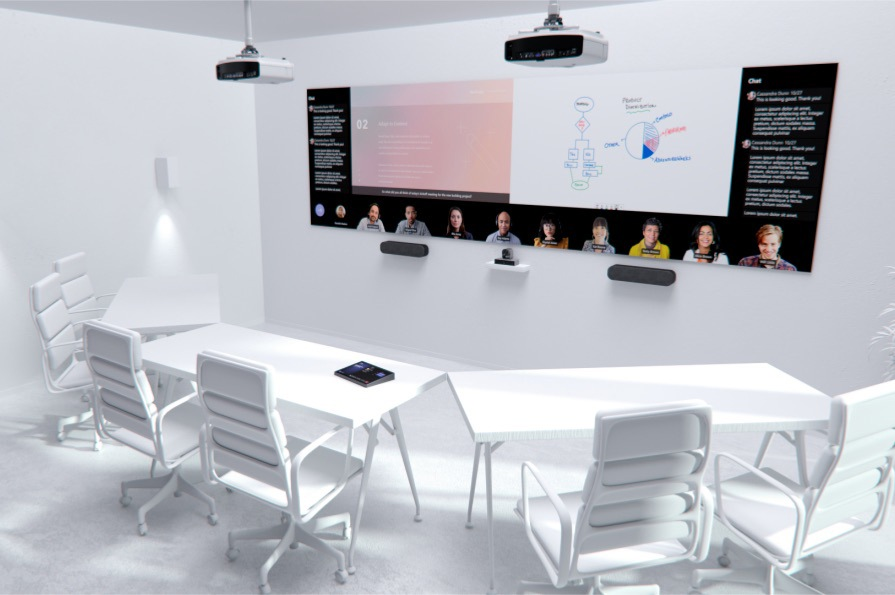 A meeting room with 6 seats and a large screen displaying a Teams call, a presentation and the Whiteboard function in use.