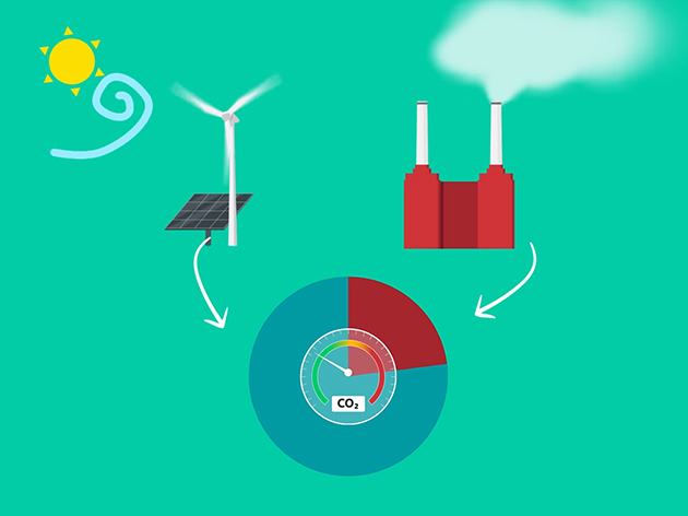 Graph illustration on the amount of carbon emission from different energy sources