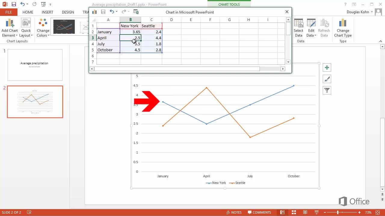 Video insert a line chart powerpoint ccuart Images