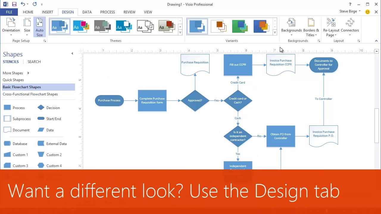 visio flowchart shapes Make a Visio flowchart to visualize a process - Office Support