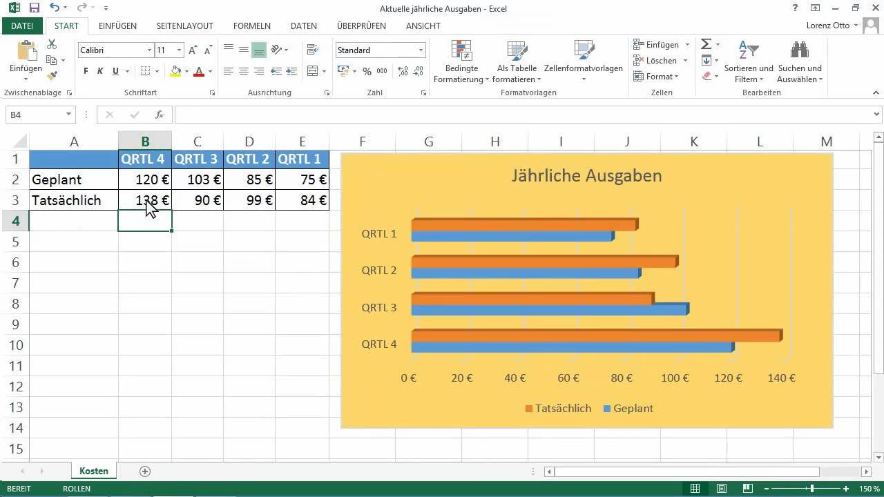 Schön Strategische überprüfungsvorlage Ideen - Entry Level Resume ...