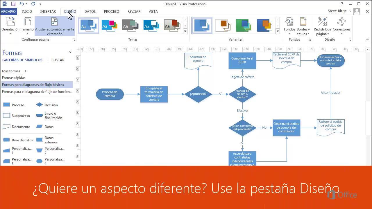 Diagrama de flujo ejercicio 1 anlisis construccin y Manual de compras de un restaurante pdf