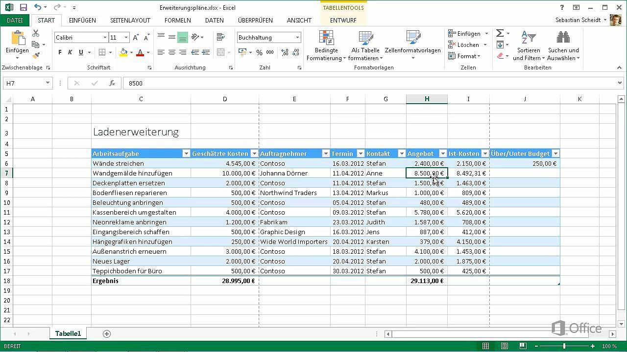 Schön Beispiel Für Eine Budgetvorlage Bilder - Entry Level Resume ...