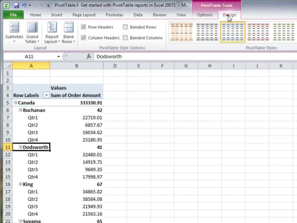 campos de subtotal y total en un informe de tabla dinmica excel