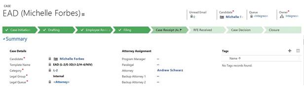 Screen shot of an active case in MIMS. It shows case details such as candidate name and attorney assignment,  and that the case has moved through initiation,  drafting,  employee review,  and filing processes.