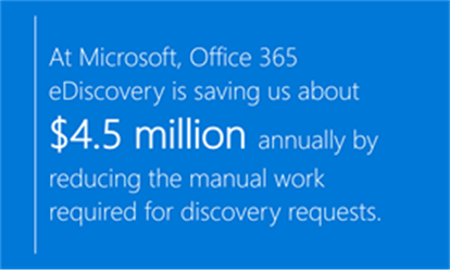 Text reading 'At Microsoft,  Office 365 is saving us about $4.5 million annually by reducing the manual work required for discovery requests.'