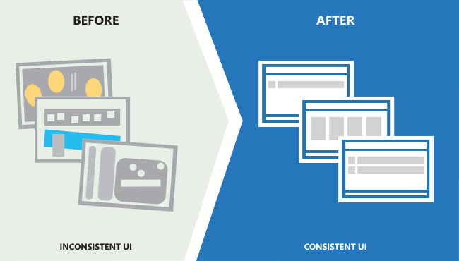 The left side of the graphic depicts an incohesive,  inconsistent set of webpages. The right side depicts cohesive and consistently designed webpages.